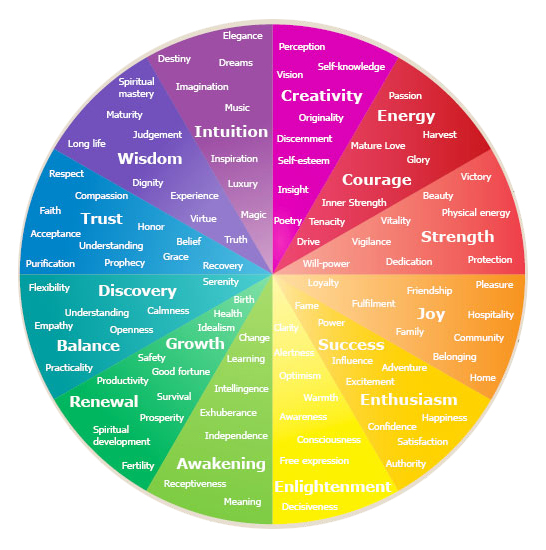 emotional-and-psychological-meaning-of-colour